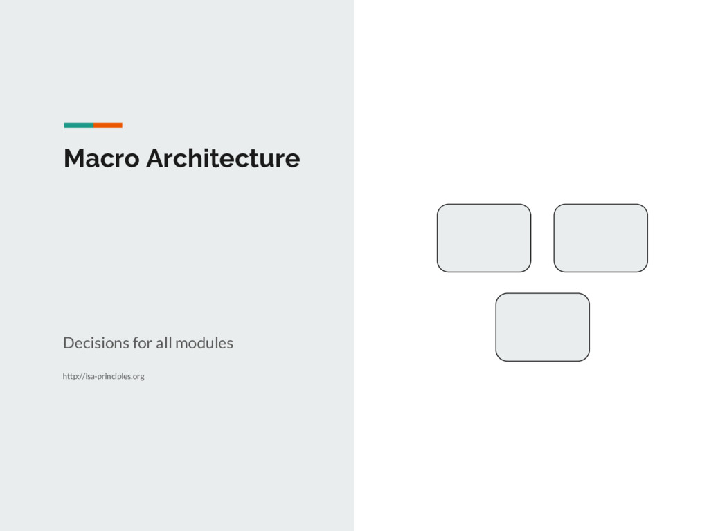 Macro Architecture Decisions for all modules ht...