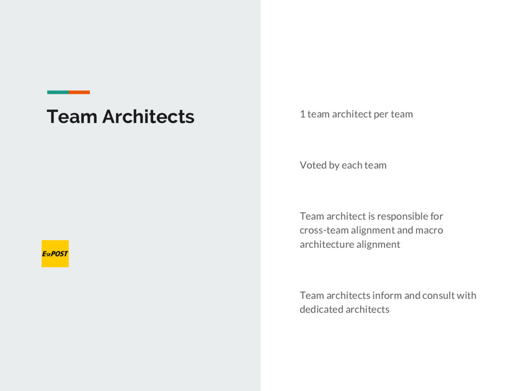 Team Architects 1 team architect per team Voted...