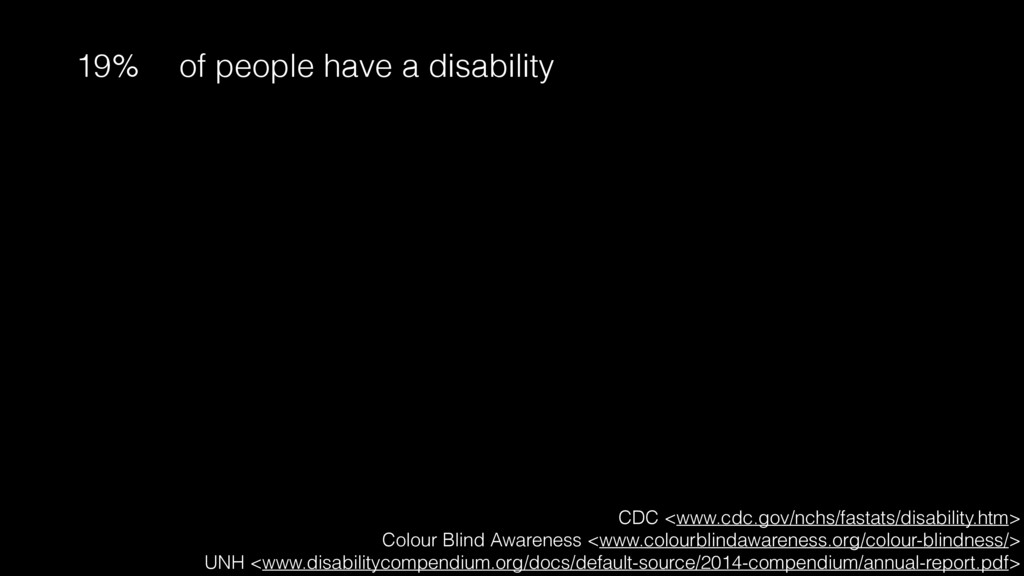 19% of people have a disability CDC <www.cdc.go...