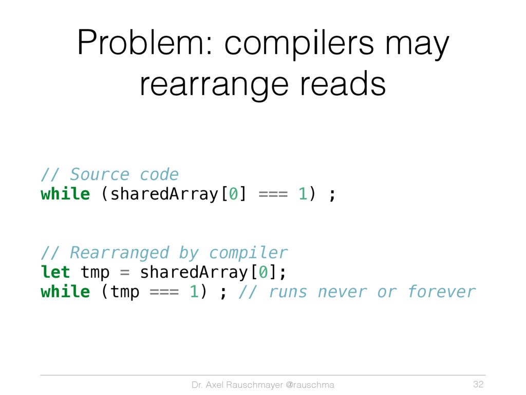 Dr. Axel Rauschmayer @rauschma Problem: compile...