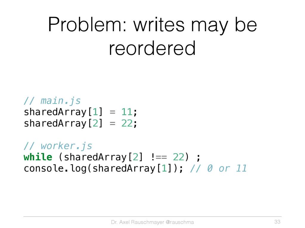 Dr. Axel Rauschmayer @rauschma Problem: writes ...