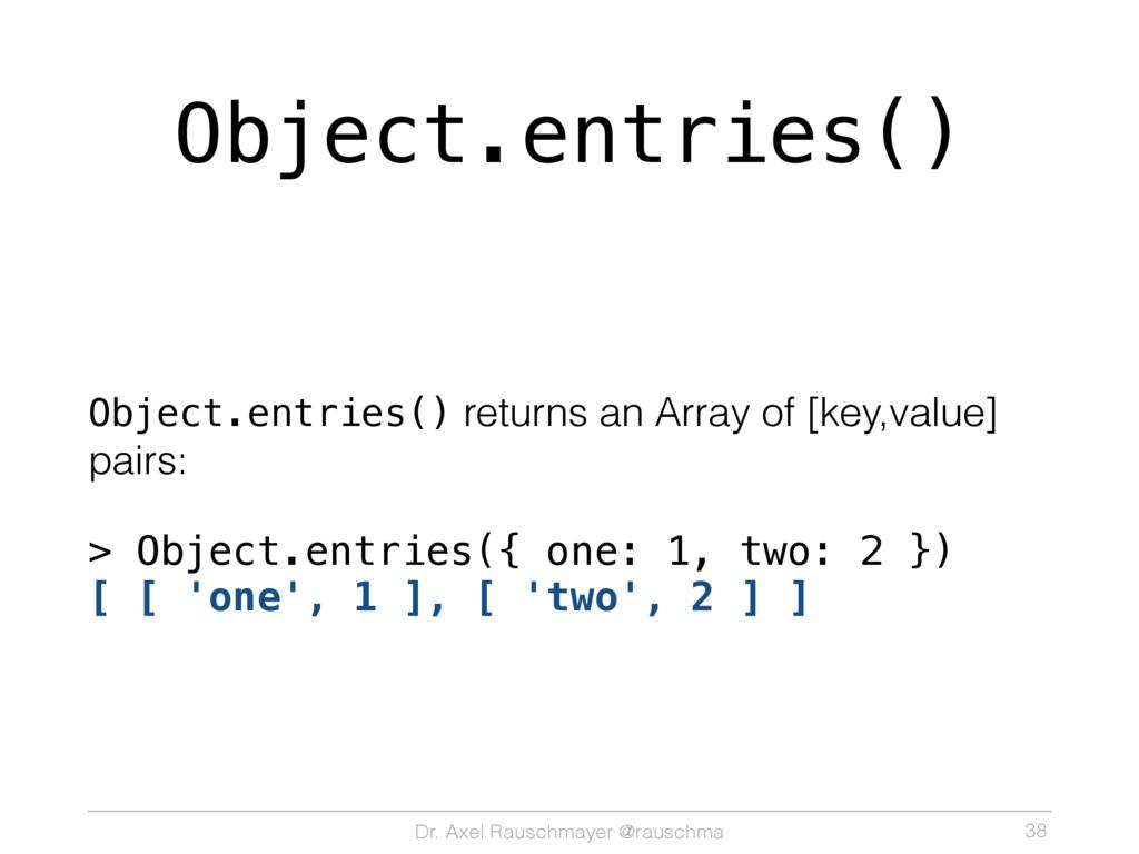 Dr. Axel Rauschmayer @rauschma Object.entries()...