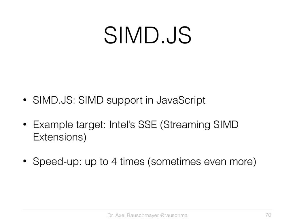 Dr. Axel Rauschmayer @rauschma SIMD.JS • SIMD.J...