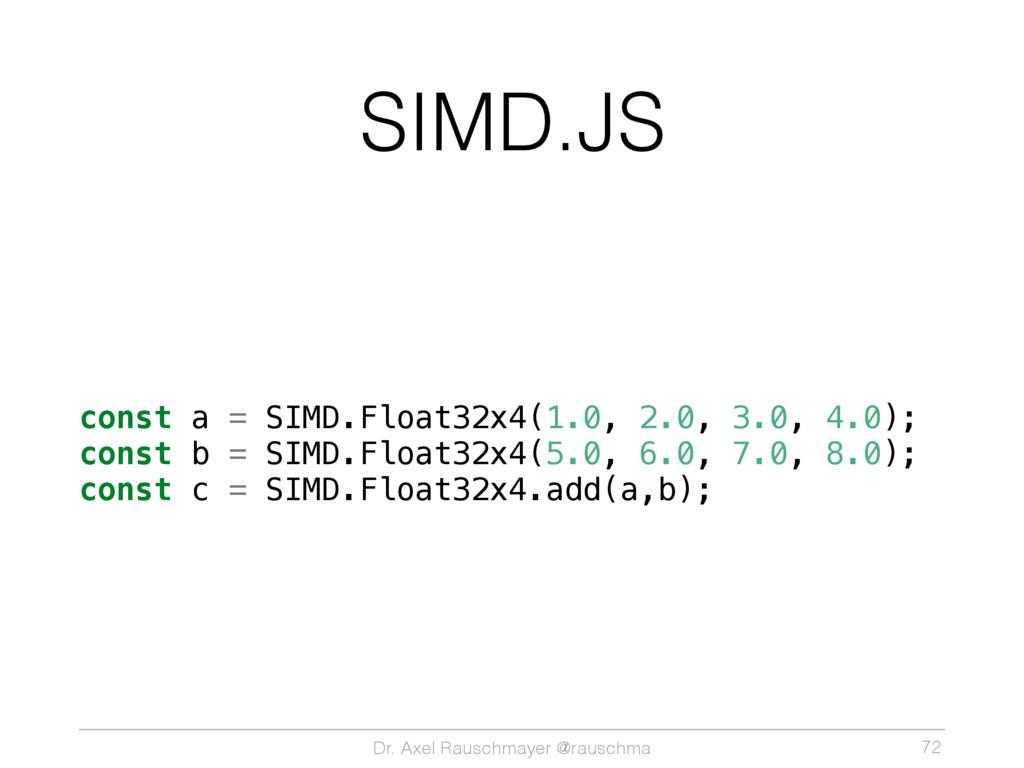 Dr. Axel Rauschmayer @rauschma SIMD.JS const a ...