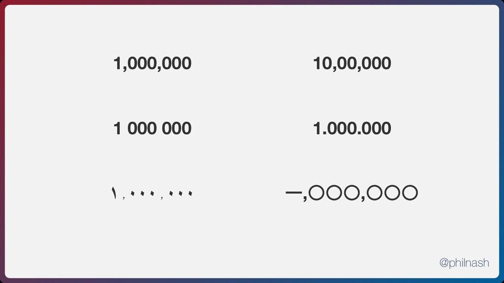 1,000,000 10,00,000 1 000 000 1.000.000 ١٬٠٠٠٬٠...