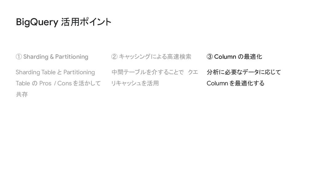 ① Sharding & Partitioning Sharding Table と Part...