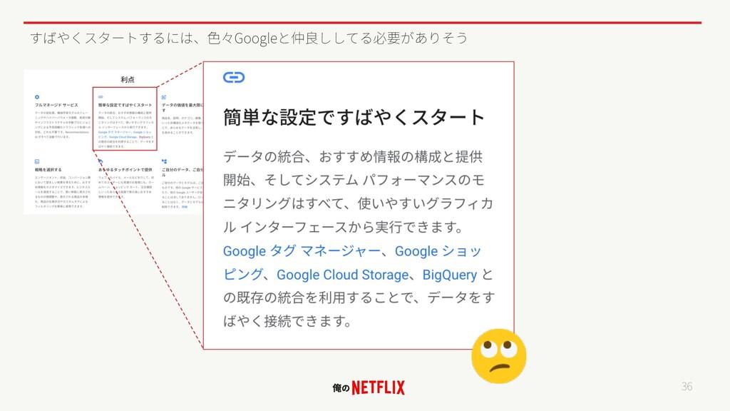 Google 36