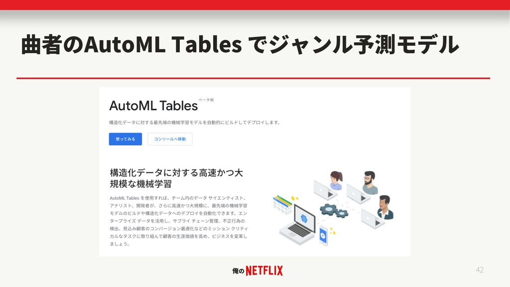 AutoML Tables 42