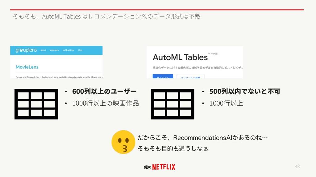 AutoML Tables 43 • 500 • 1000 • 600 • 1000 ͔ͩΒ͜...