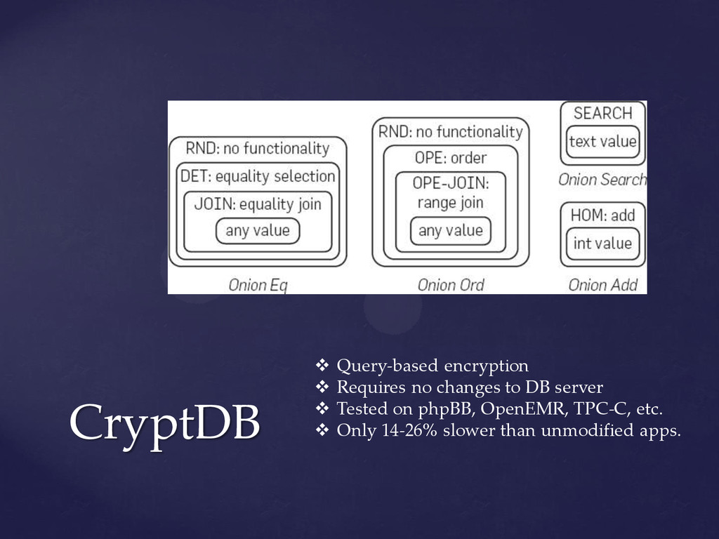 CryptDB  Query-based encryption  Requires no ...