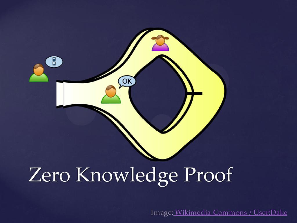 Zero Knowledge Proof Image: Wikimedia Commons /...