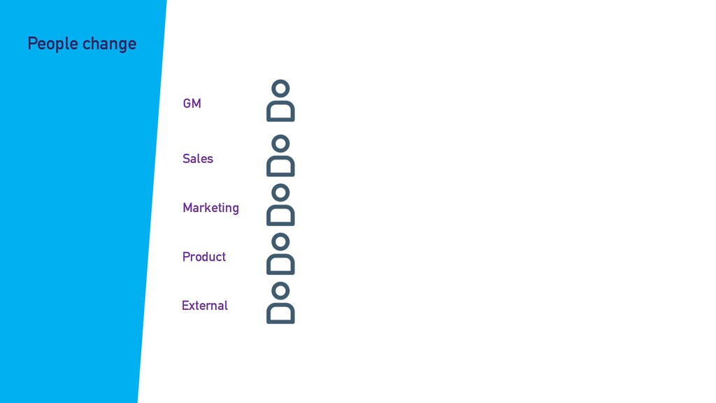 GM Sales Marketing Product External People chan...