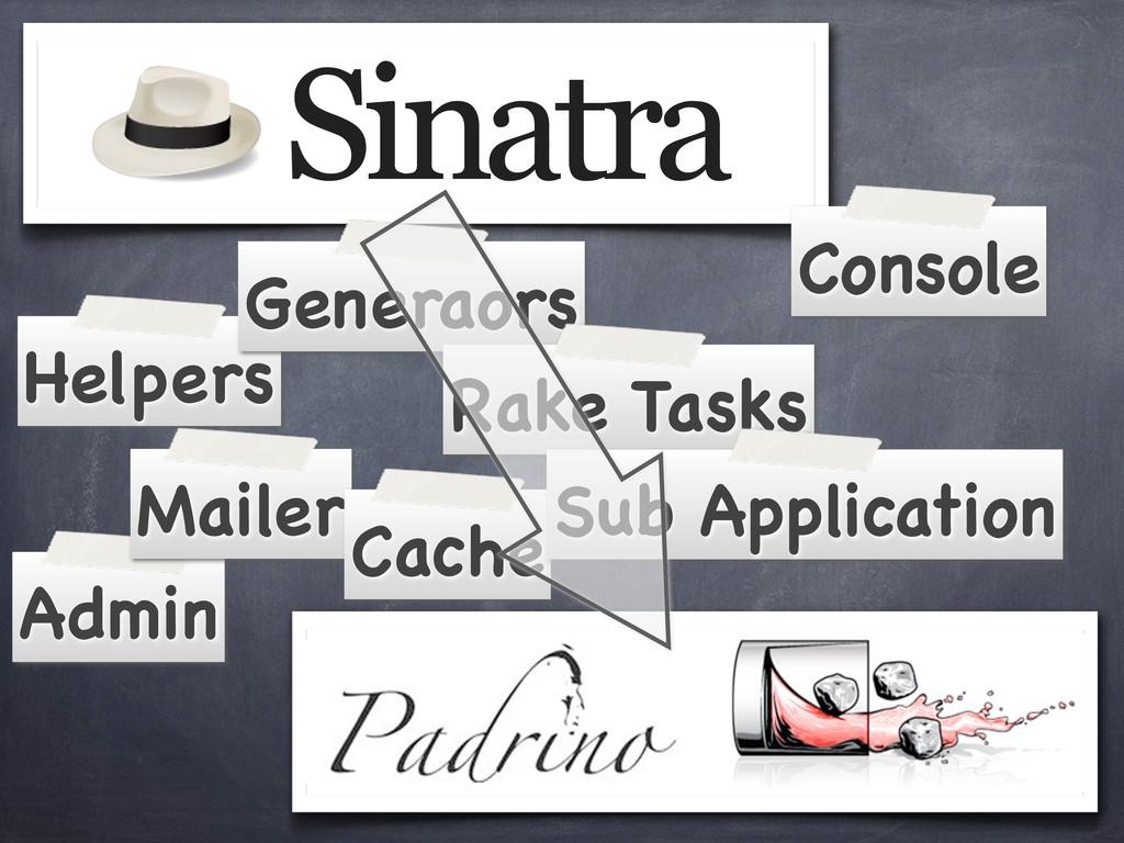 Sinatra Helpers Generaors Rake Tasks Console Ad...
