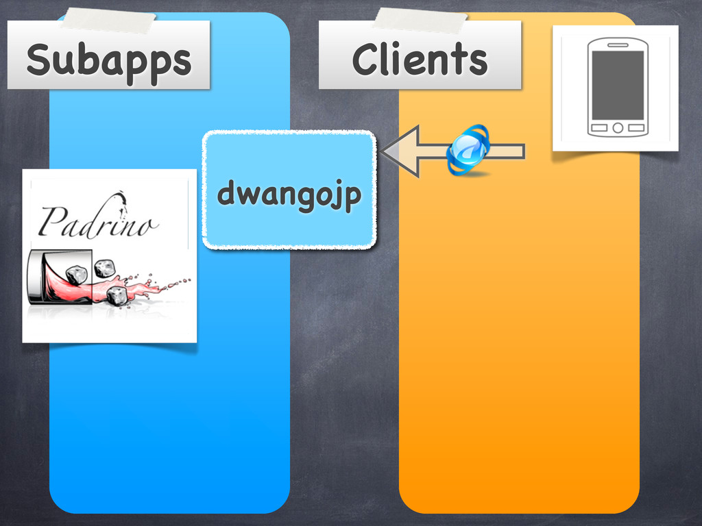 Clients Subapps dwangojp