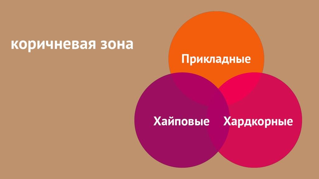 коричневая зона