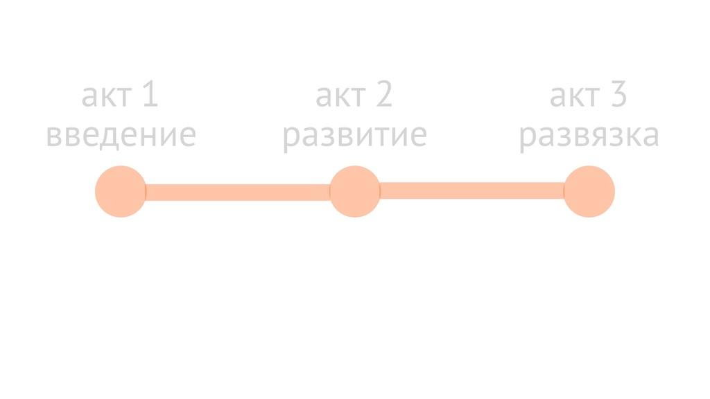 акт 1 введение акт 2 развитие акт 3 развязка