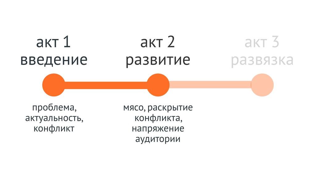 акт 1 введение акт 2 развитие акт 3 развязка пр...