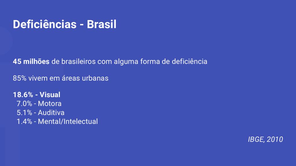 Deficiências - Brasil 45 milhões de brasileiros...