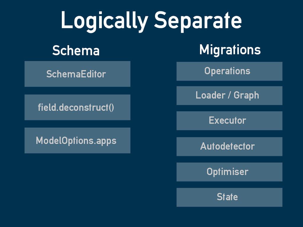 Logically Separate SchemaEditor Schema Migratio...