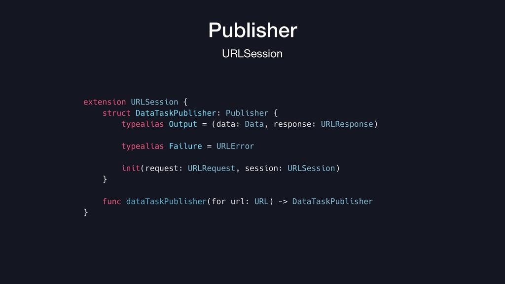 Publisher URLSession extension URLSession { str...