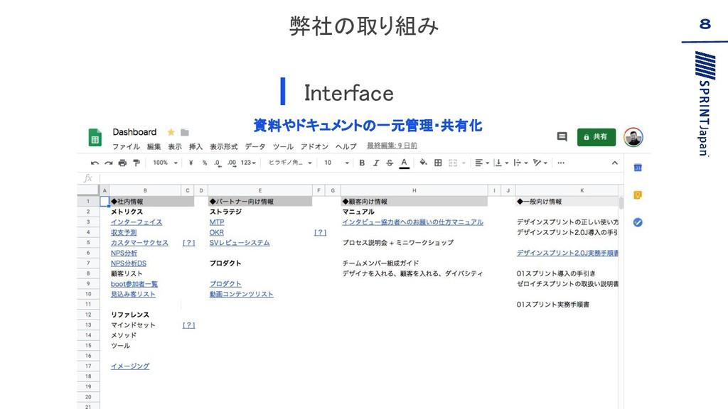 弊社の取り組み Interface 8 資料やドキュメントの一元管理・共有化