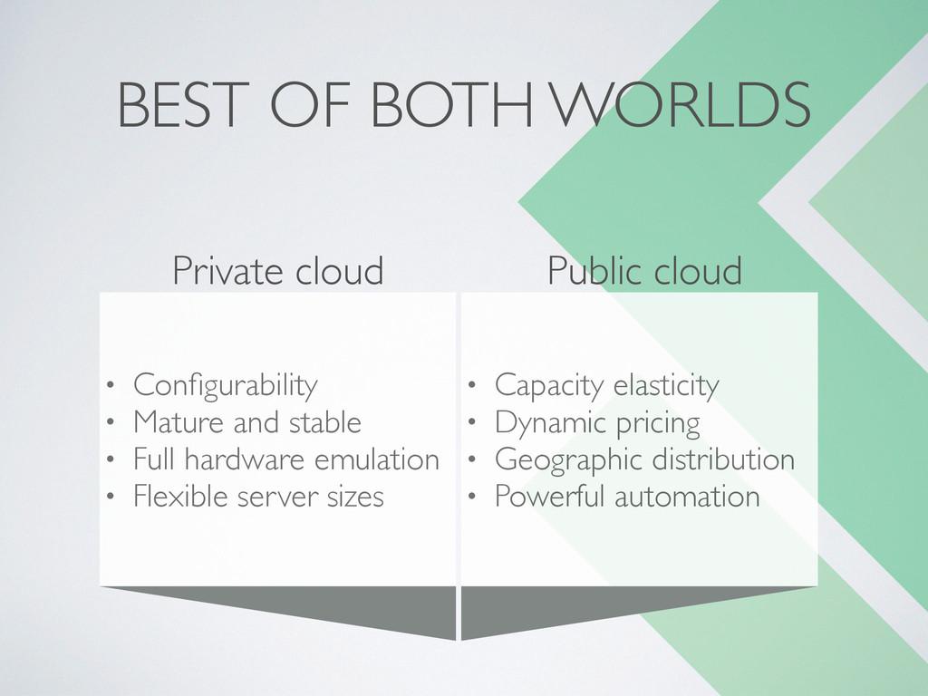BEST OF BOTH WORLDS • Configurability  • Matur...