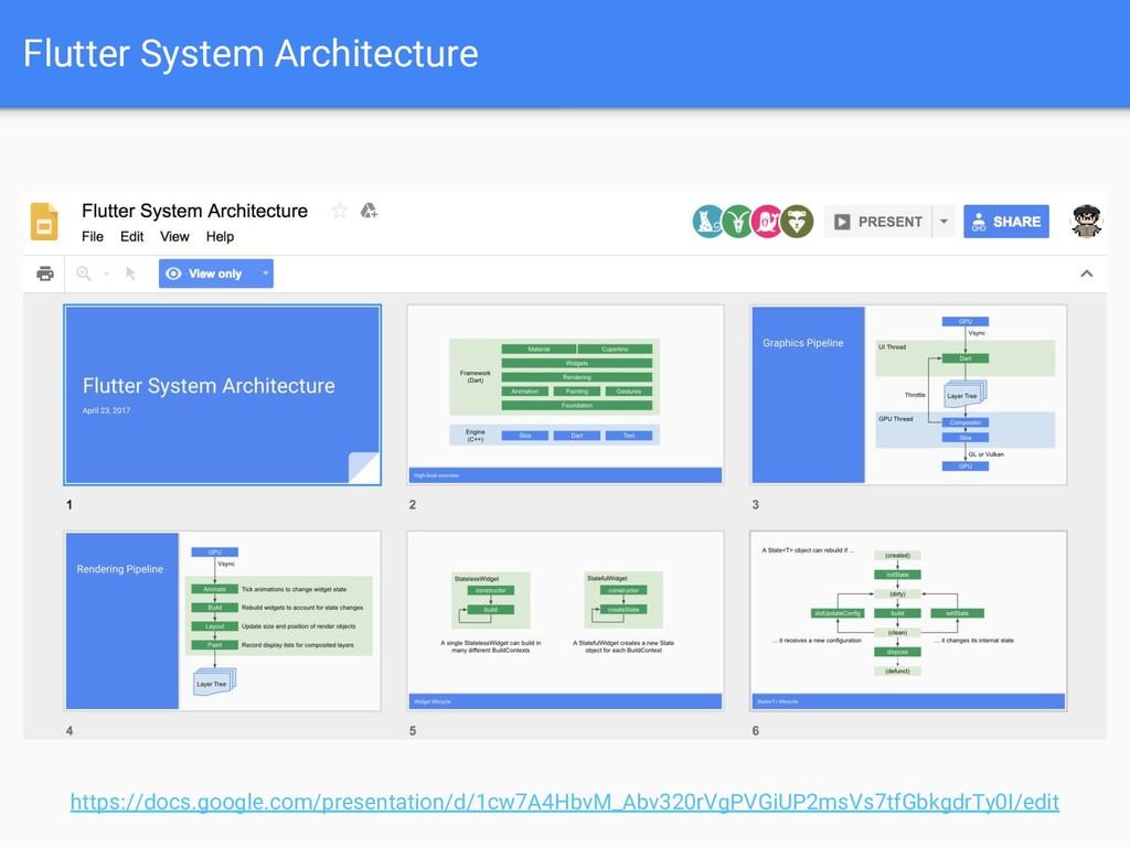 Flutter System Architecture https://docs.google...