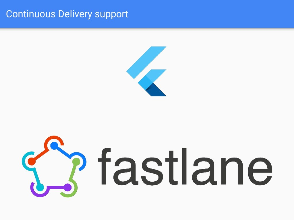 Continuous Delivery support