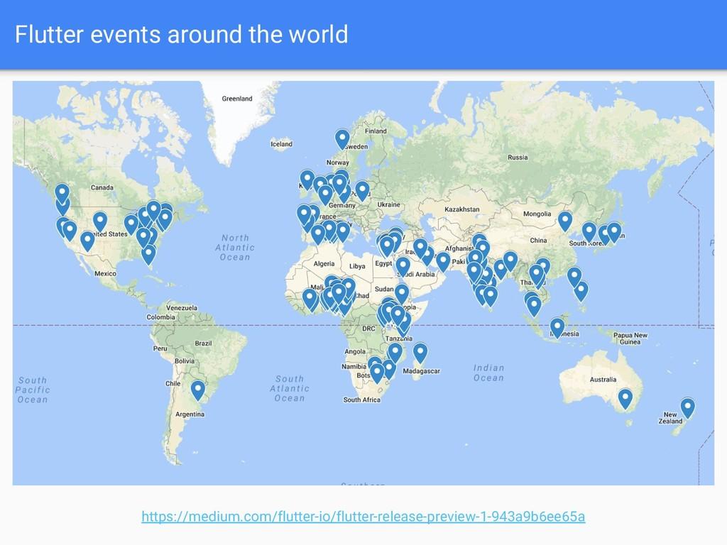 Flutter events around the world https://medium....