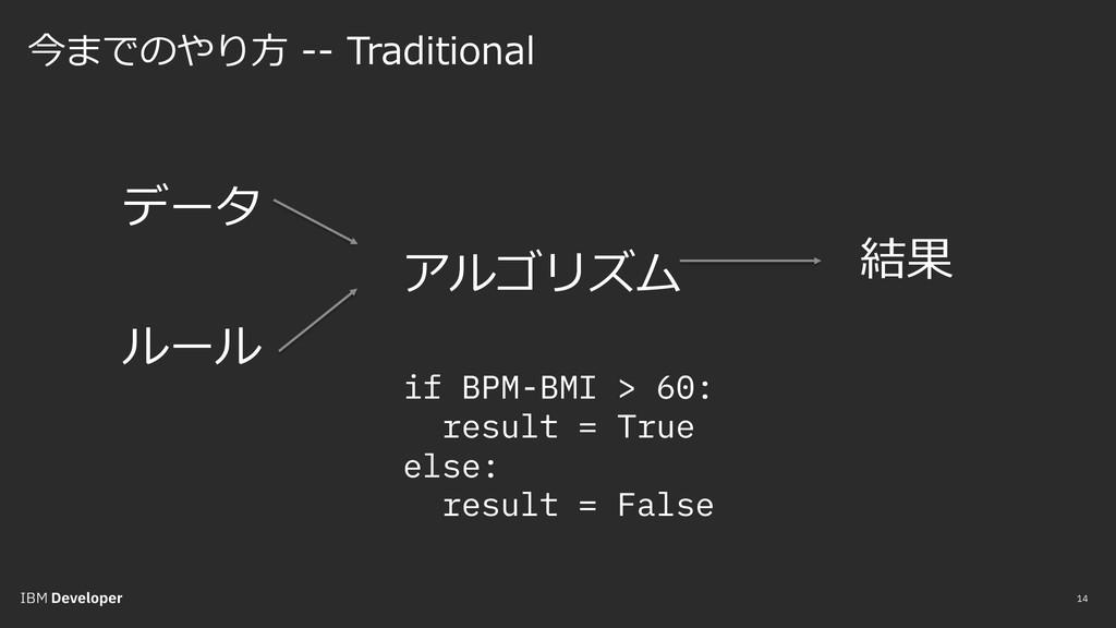 今までのやり⽅ -- Traditional 14 データ ルール if BPM-BMI > ...