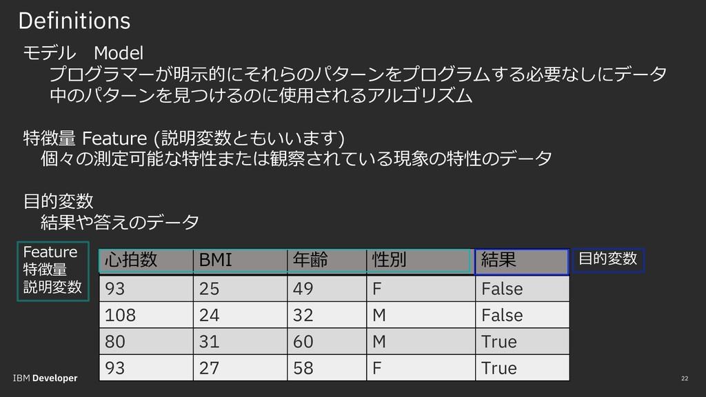 Definitions 22 ⼼拍数 BMI 年齢 性別 結果 93 25 49 F Fals...