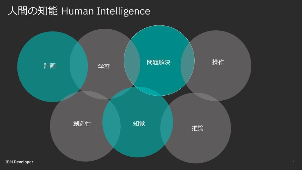 ⼈間の知能 Human Intelligence 9 計画 学習 創造性 問題解決 推論 知覚...