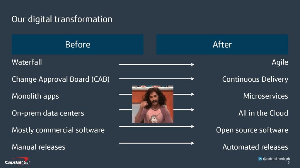 3 Our digital transformation Agile Continuous D...