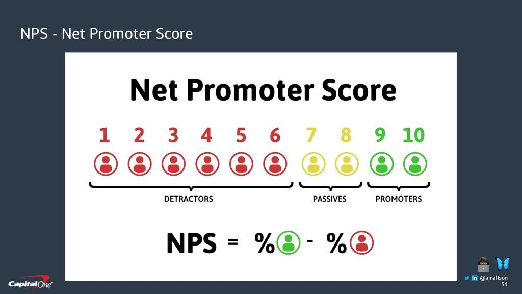 54 NPS - Net Promoter Score   @amaltson