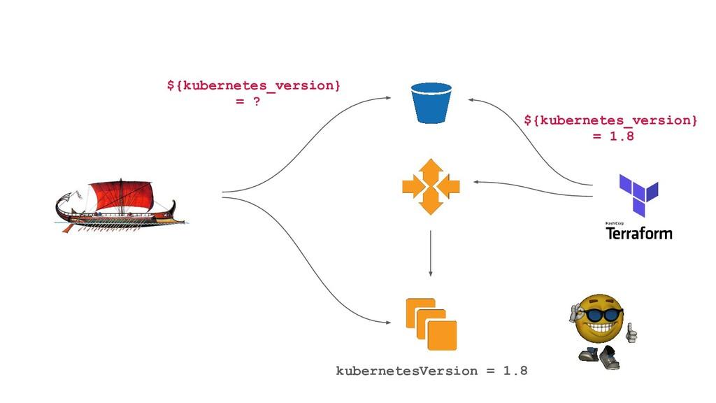 ${kubernetes_version} = 1.8 kubernetesVersion =...