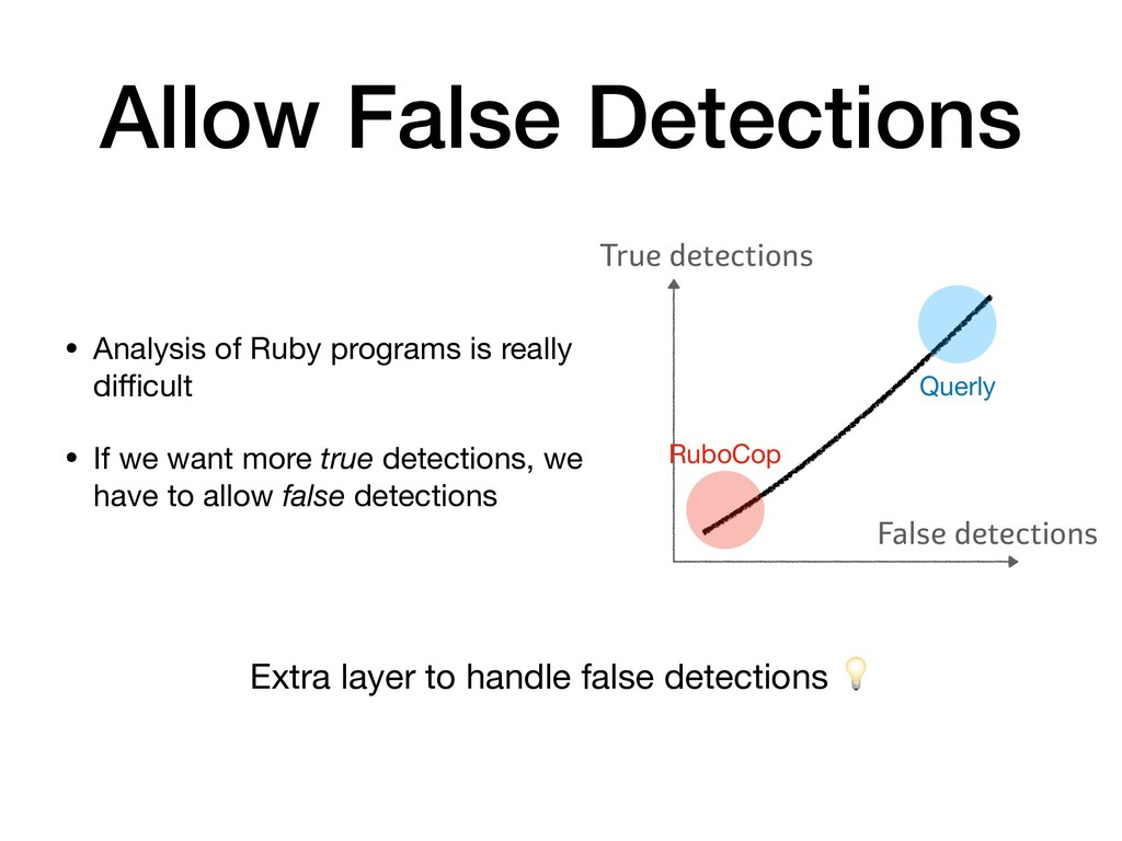 Allow False Detections • Analysis of Ruby progr...
