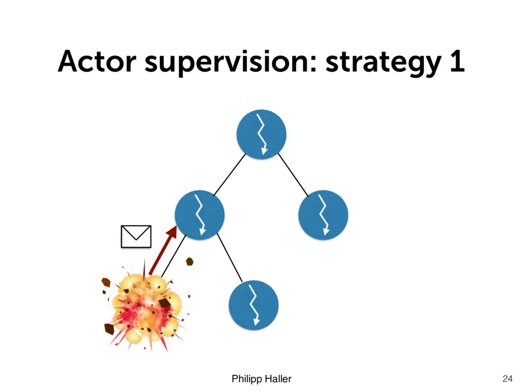 Philipp Haller Actor supervision: strategy 1 24