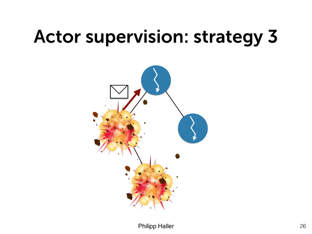 Philipp Haller Actor supervision: strategy 3 26