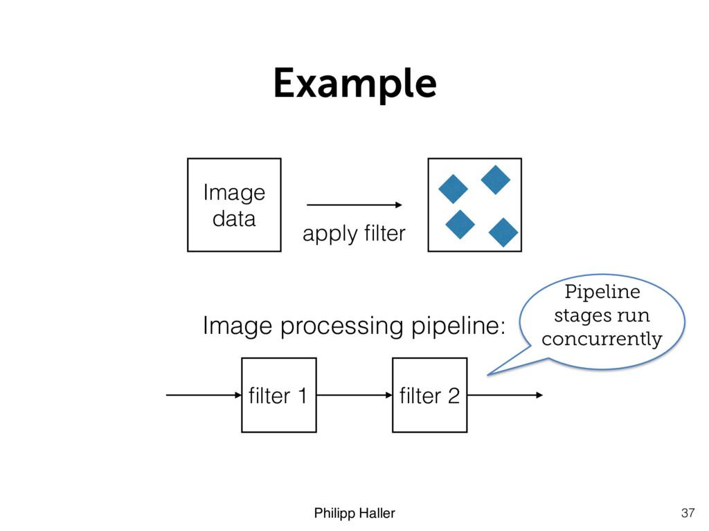 Philipp Haller Example 37 Image data apply filte...
