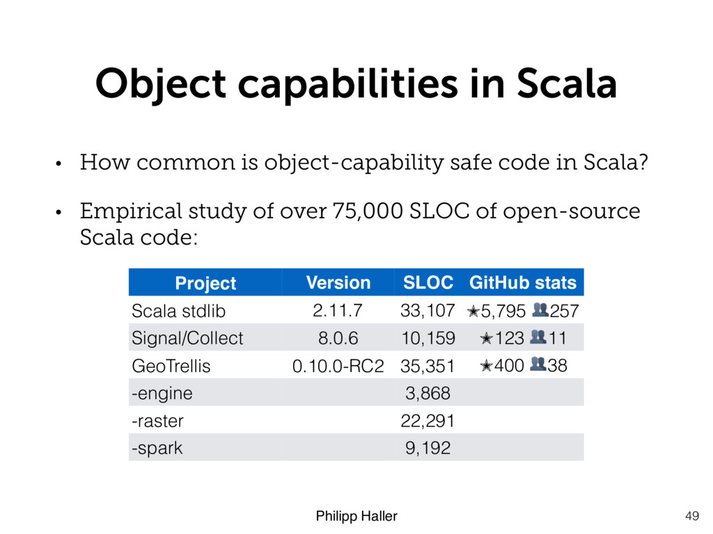Philipp Haller Object capabilities in Scala 49 ...