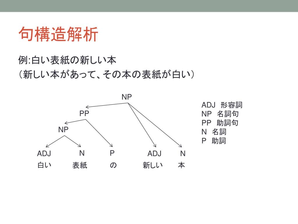 句構造解析 例:白い表紙の新しい本 (新しい本があって、その本の表紙が白い) NP PP NP...