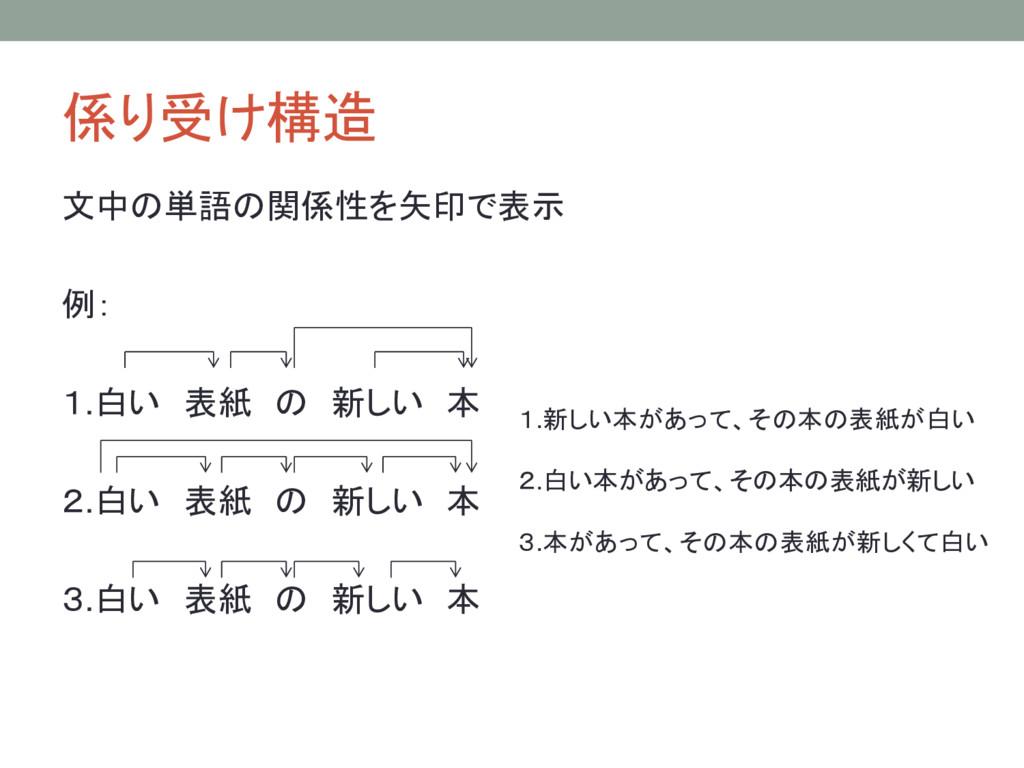 係り受け構造 文中の単語の関係性を矢印で表示 例: 1.白い 表紙 の 新しい 本 2.白い ...