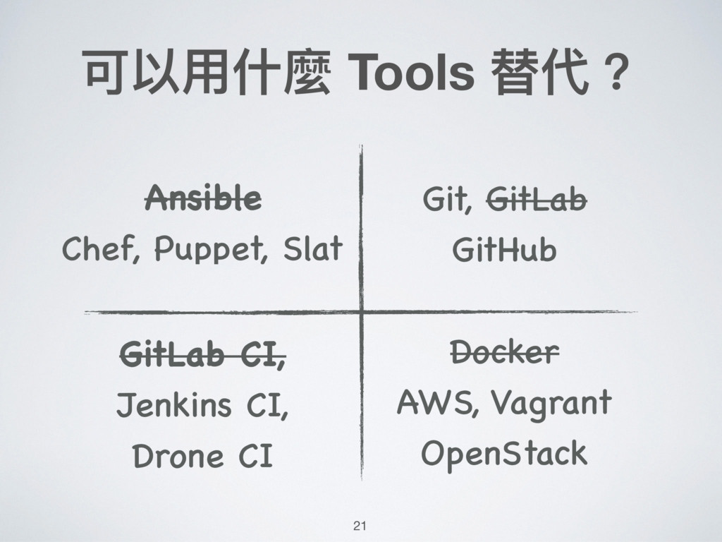可以⽤用什什麼 Tools 替代? Ansible Chef, Puppet, Slat Do...