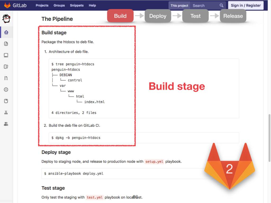 Build stage 2 Test Deploy Release Build 66