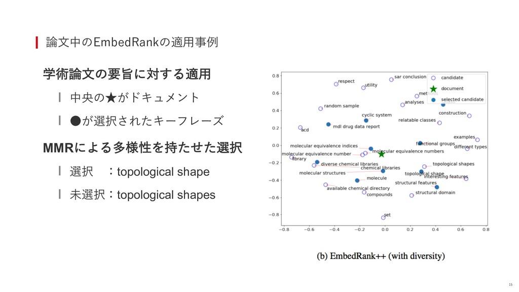 R 5 1 MMR 5 E1 1 topological shape topological ...