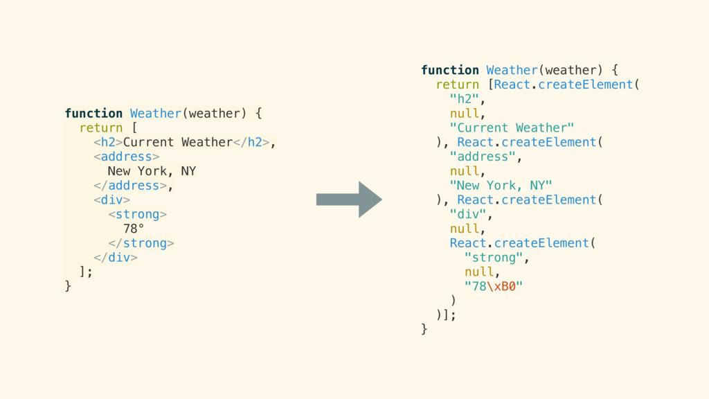 function Weather(weather) { return [ <h2>Curren...