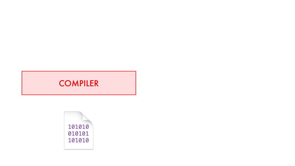 COMPILER 101010 010101 101010