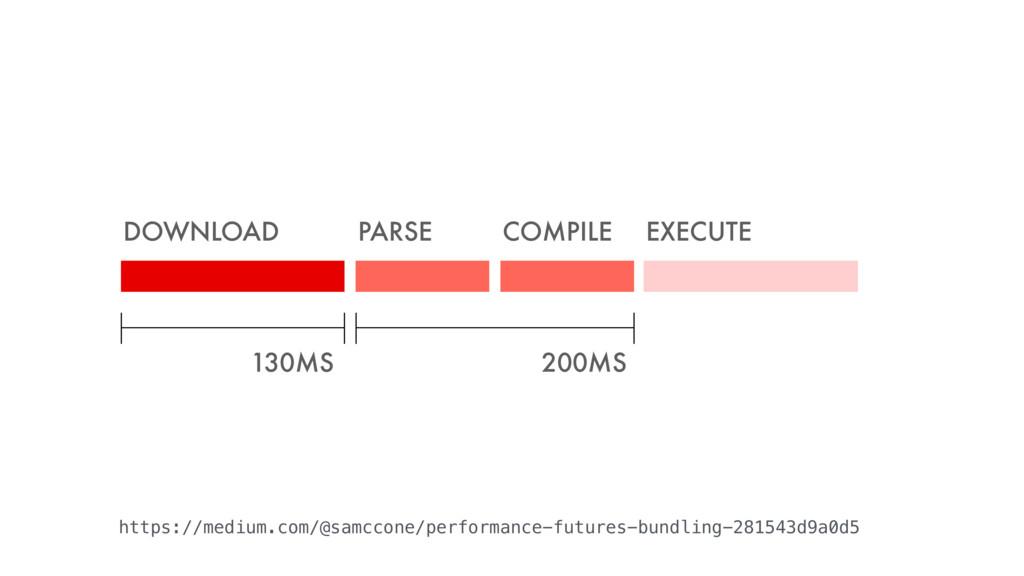https://medium.com/@samccone/performance-future...