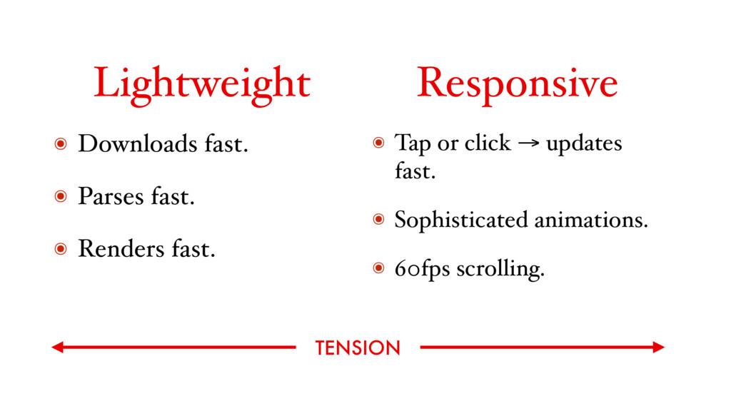 Lightweight ๏ Downloads fast. ๏ Parses fast. ๏ ...