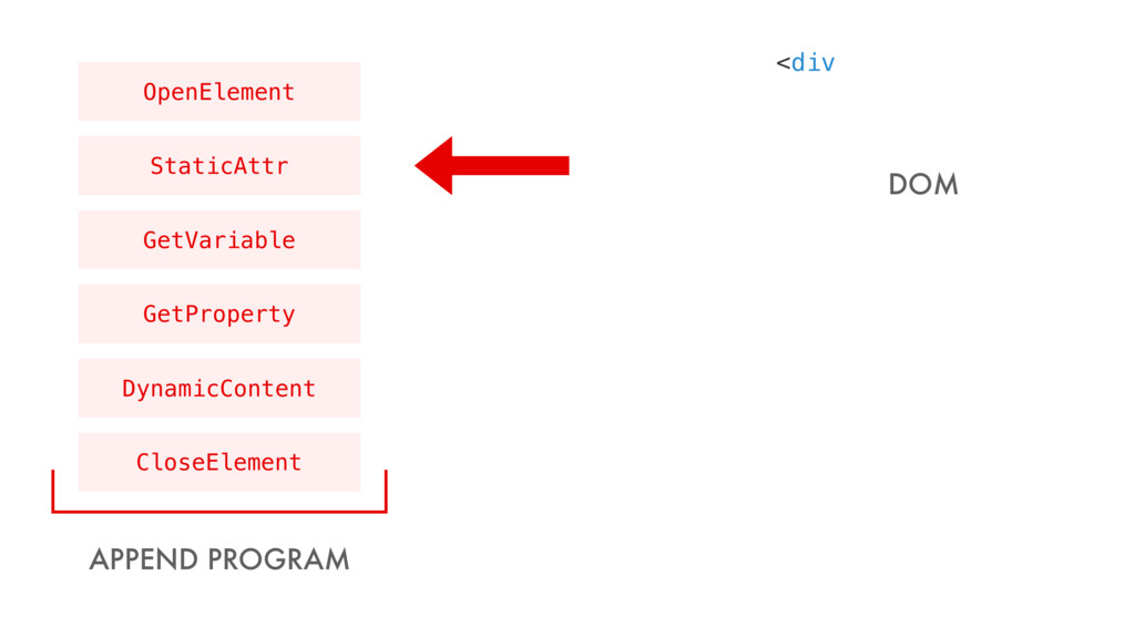 StaticAttr OpenElement GetVariable GetProperty ...